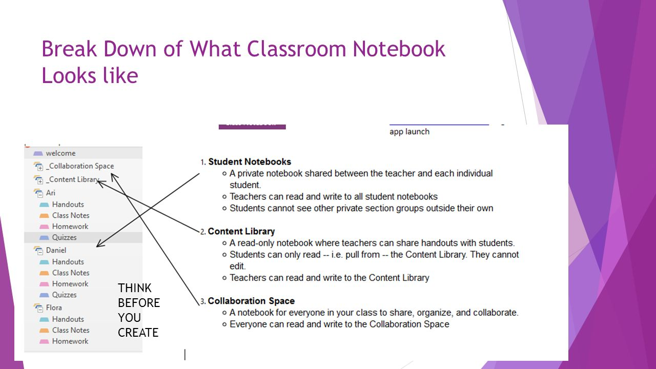 OneNote Classroom Notebook A Three-Part Digital Notebook for