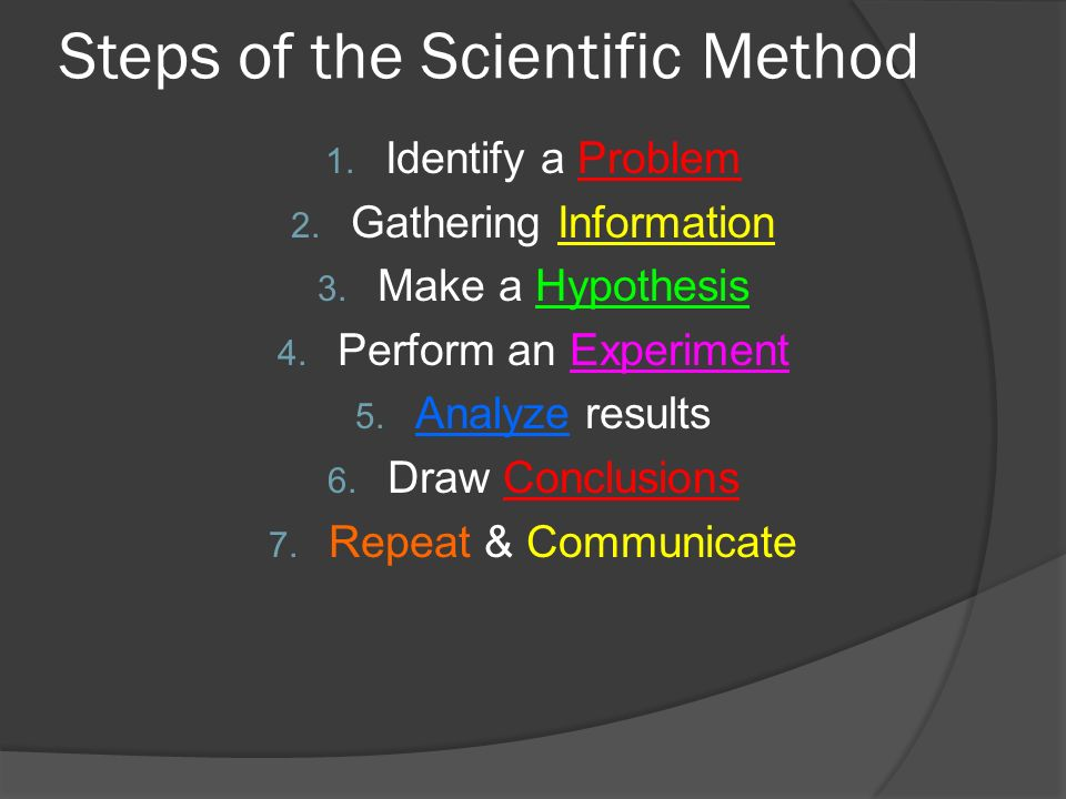 steps in the scientific method The problem with the scientific method a common misconception in science is that science provides facts or truth about a subjectscience is not collection of facts rather, it is a process of investigation into the natural world and the knowledge generated through that process.