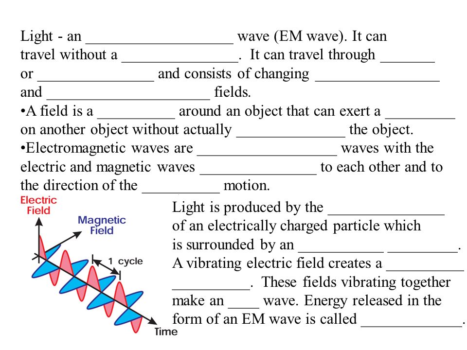 Light - an ___________________ wave (EM wave). It can travel without a _______________.