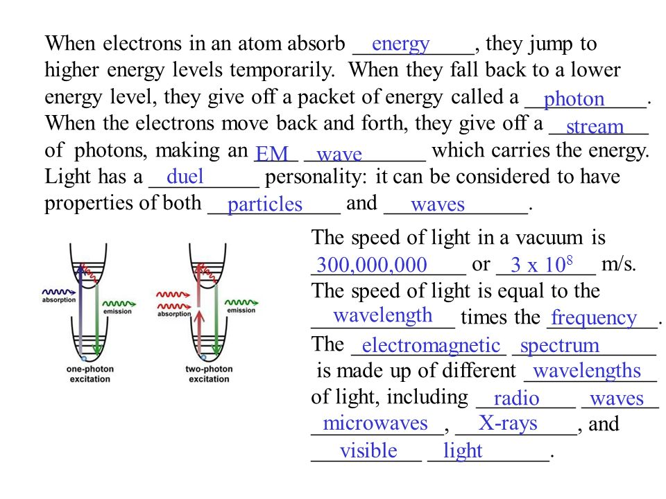 When electrons in an atom absorb ___________, they jump to higher energy levels temporarily.
