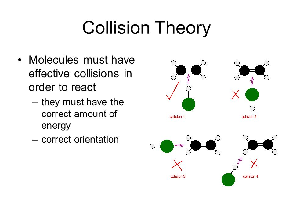 Collision Theory Molecules must have effective collisions in order to react –they must have the correct amount of energy –correct orientation