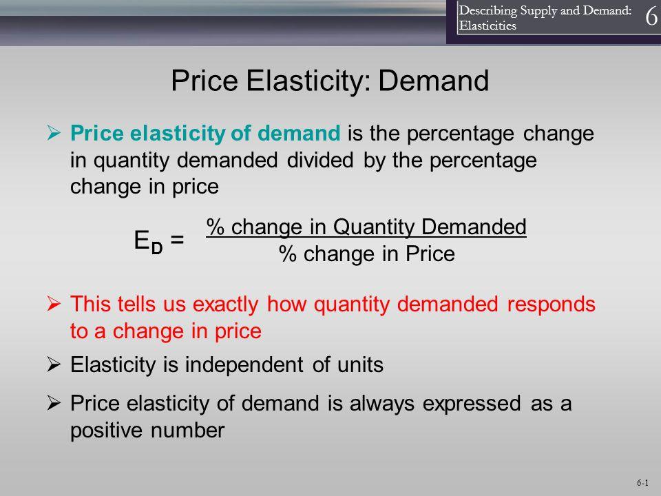 1 Describing Supply And Demand Elasticities Price Elasticity