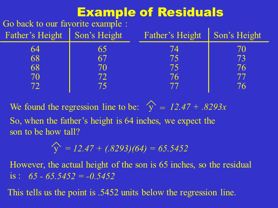 Example of Residuals Go back to our favorite example : Father's HeightSon's Height Father's HeightSon's Height