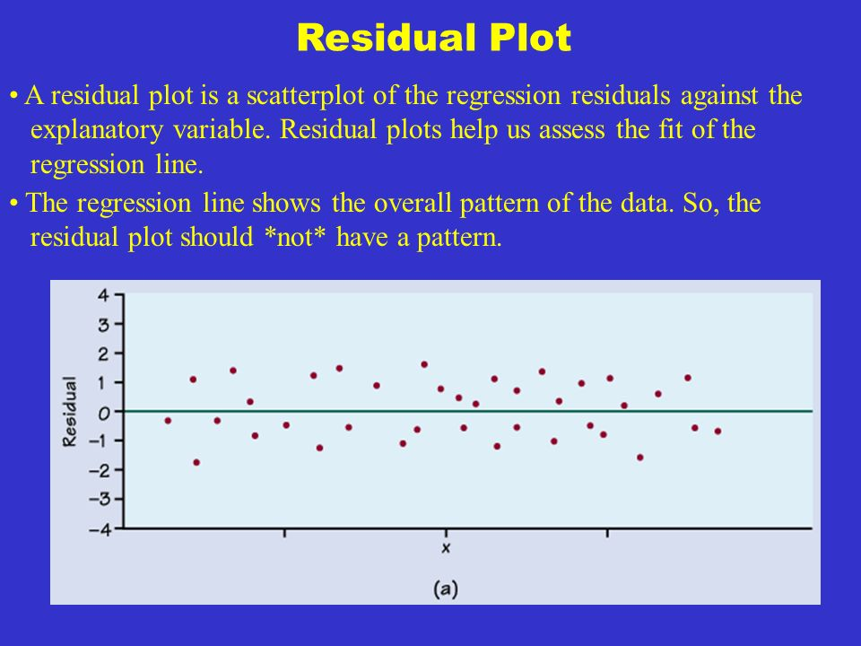 Son's Height Predicted Height Residual y = x Residual = y -y Average = Again, we could have drawn our line anywhere on the graph The least squares regression line has the property that the mean of the least-squares residuals is always zero!