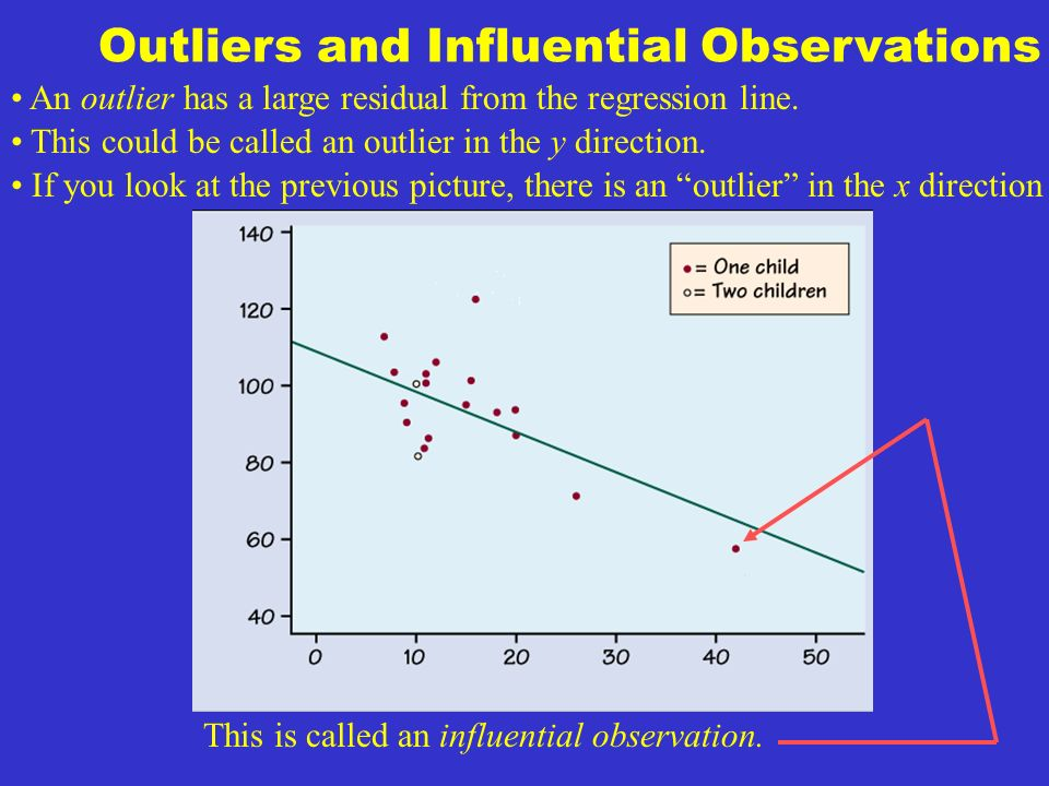Outliers and Influential Observations Consider the following scatterplot : There is one outlier :