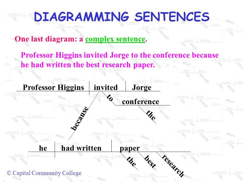 Diagramming Sentences Capital Community College Diagramming