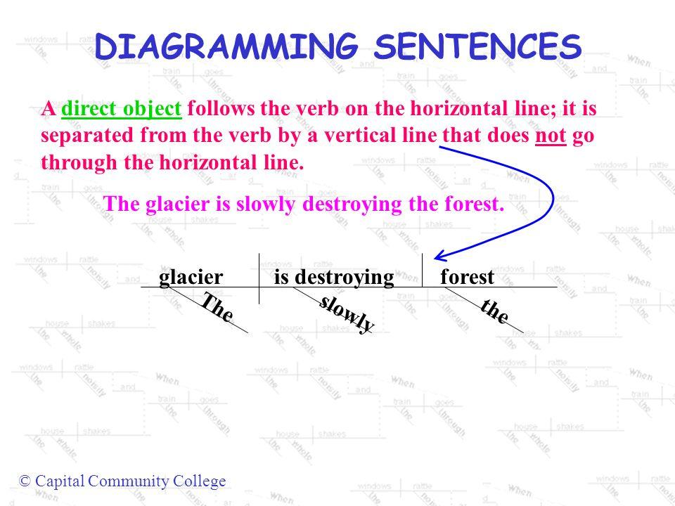Diagramming sentences capital community college diagramming 4 diagramming sentences ccuart Choice Image