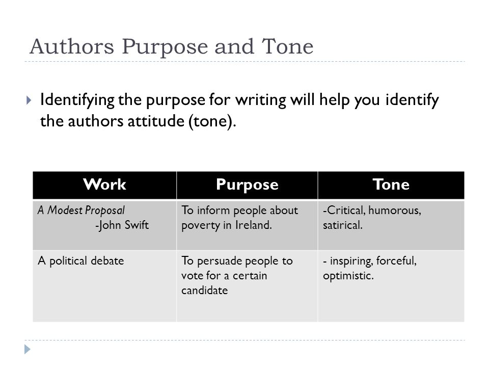 identify your topic and purpose From here, choose a topic which fits the prescribed purpose of your paper (if there is one) specific topics like these are much more likely to fit the goal of academic writing and to.