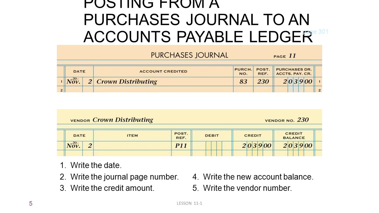 5 LESSON 11-1 POSTING FROM A PURCHASES JOURNAL TO AN ACCOUNTS PAYABLE LEDGER page Write the date.