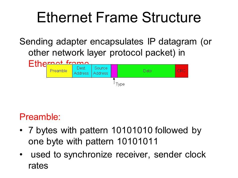 Ethernet Frame Structure Sending adapter encapsulates IP datagram ...