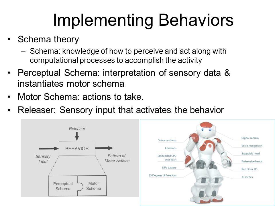 Intelligent Robotics Today: Robot Control Architectures Next Week ...
