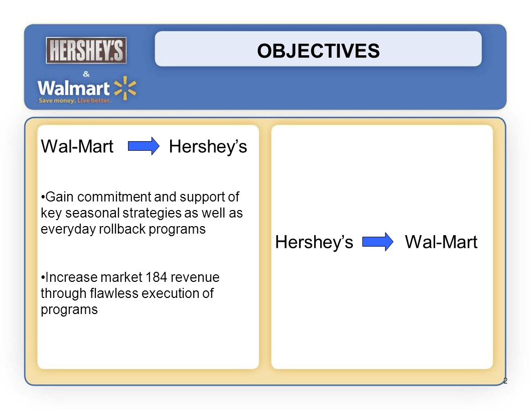Fall 2010 Hershey's Key Opportunities Market ppt download