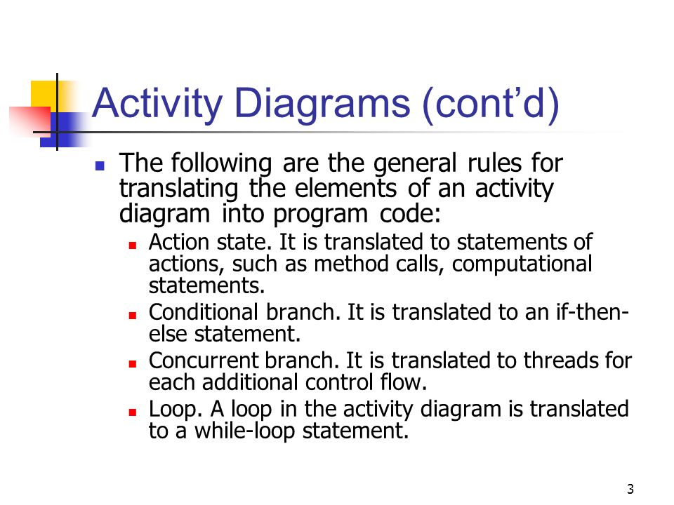 Chapter 5 Implementing Uml Specification Part Ii Object Oriented Technology From Diagram To Code With Visual Paradigm For Uml Curtis H K Tsang Clarence Ppt Download