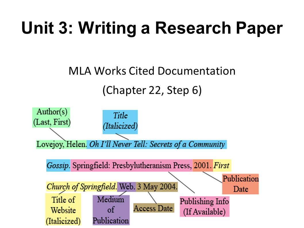 dissertation bibliography mla Dissertation service: dissertation conclusion, dissertation editing services, dissertation writing services, etc #how_to_mla_bibliography #dissertation_topics_in_management.