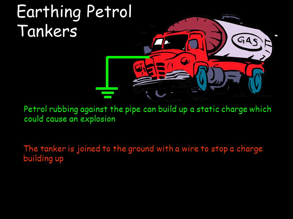Earthing Petrol Tankers Petrol rubbing against the pipe can build up a static charge which could cause an explosion The tanker is joined to the ground with a wire to stop a charge building up