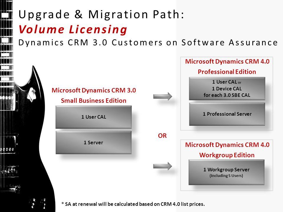 Microsoft dynamics crm ppt download.