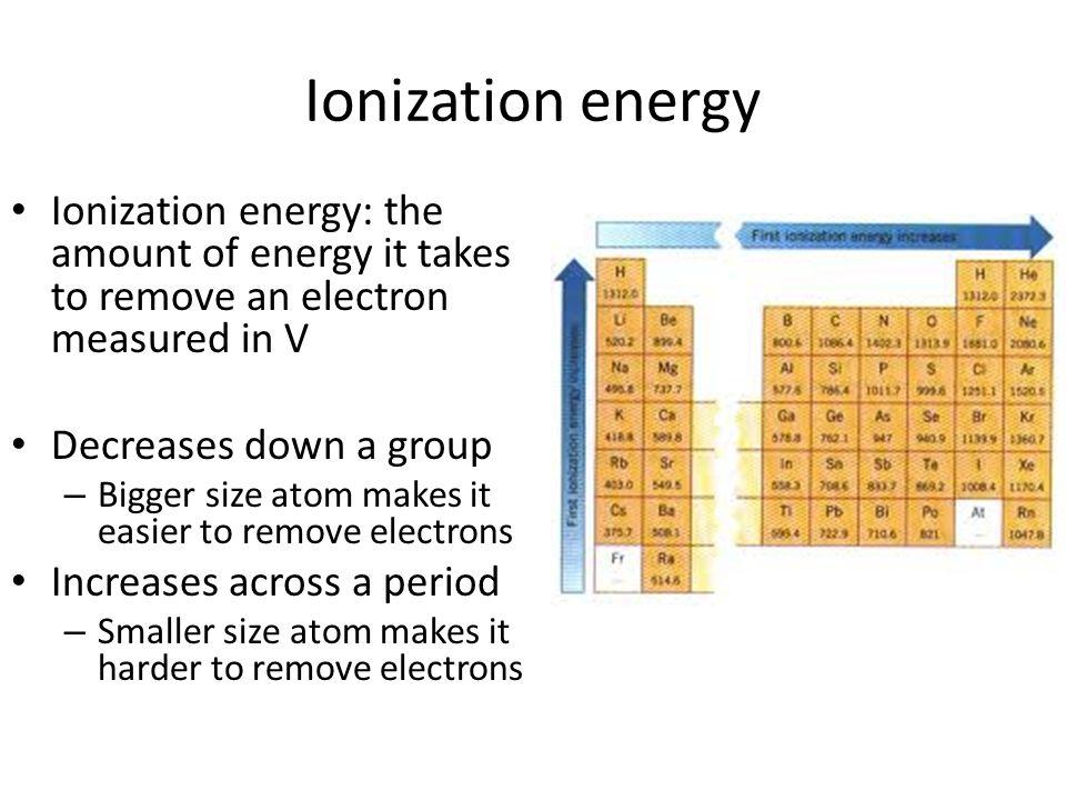 5 Ionization ...