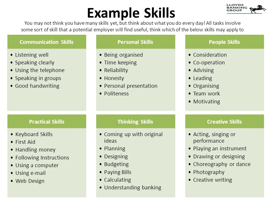 example skills you may not think you have many skills yet but think about what