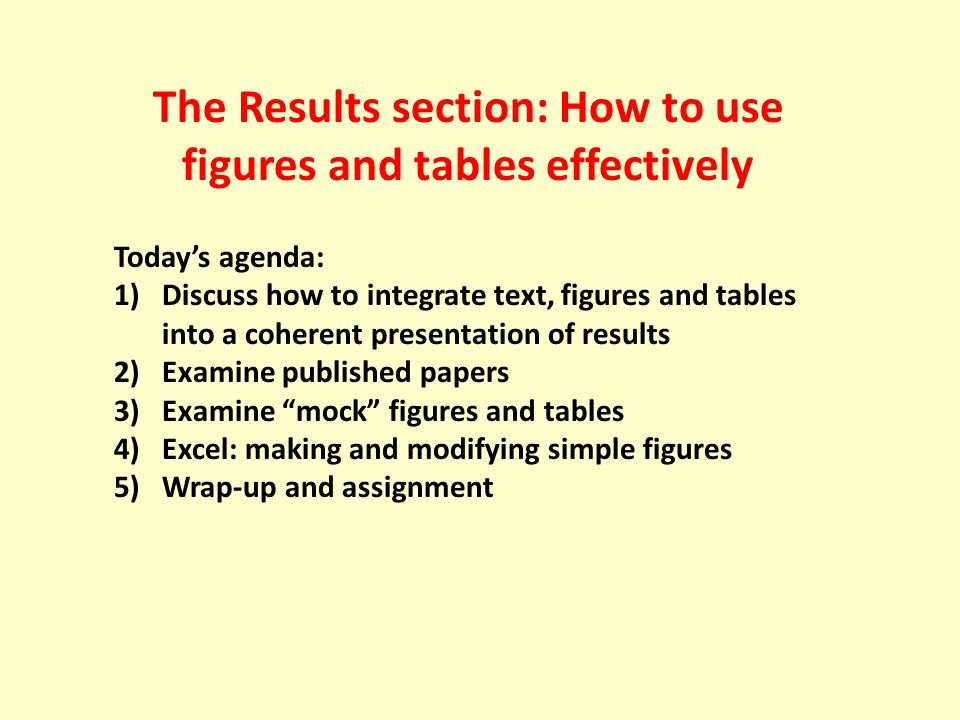 The Results Section How To Use Figures And Tables Effectively