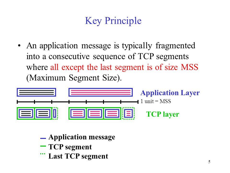 1 RECONSTRUCTION OF APPLICATION LAYER MESSAGE SEQUENCES BY NETWORK