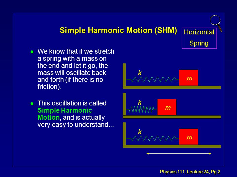 Physics 111: Lecture 24, Pg 1 Physics 111: Lecture 24
