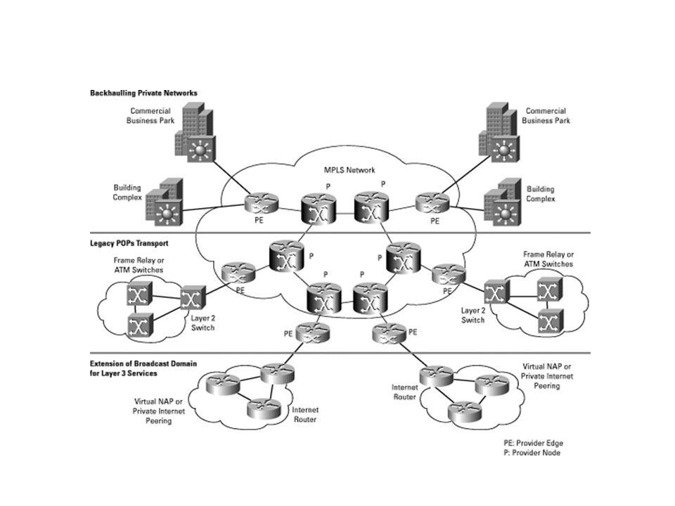 Chapter - 2 Network Fundamentals Network Fundamentals  - ppt