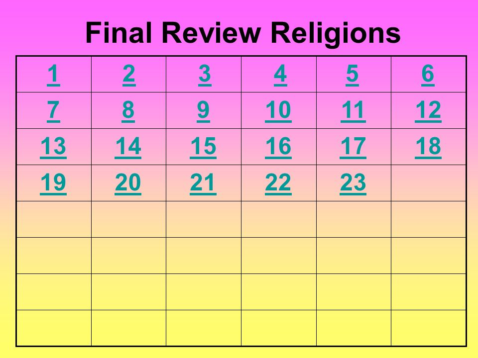Final Review Religions 54321