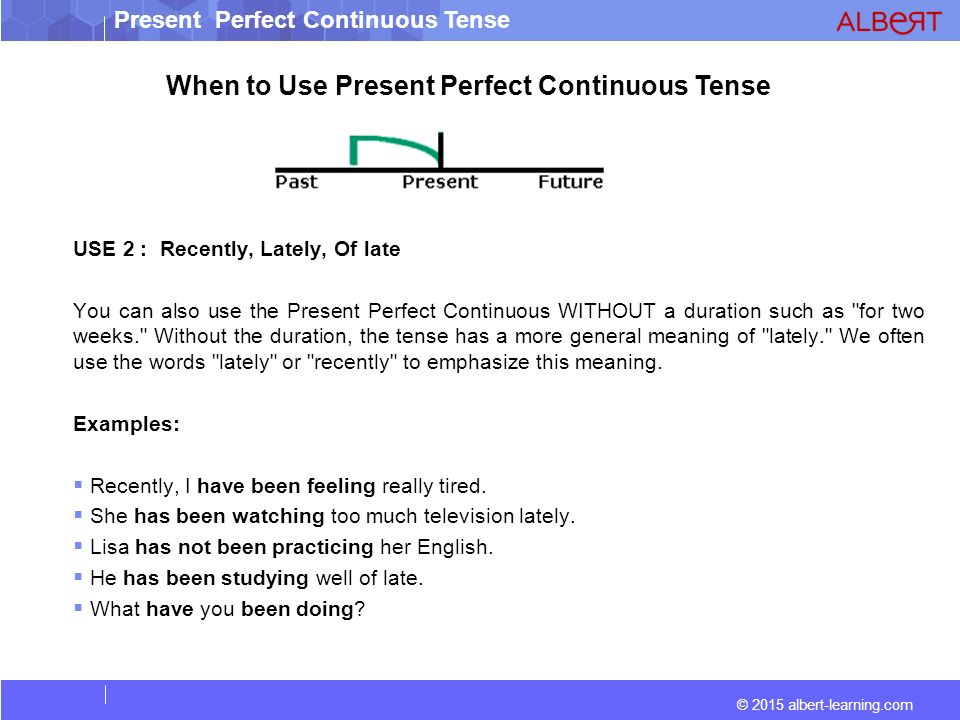 Present Perfect Continuous Tense © 2015 albert-learning com