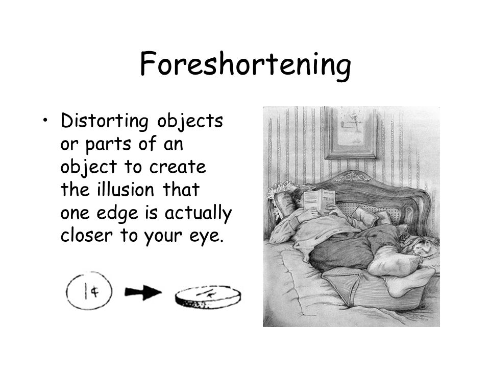 Foreshortening Objects