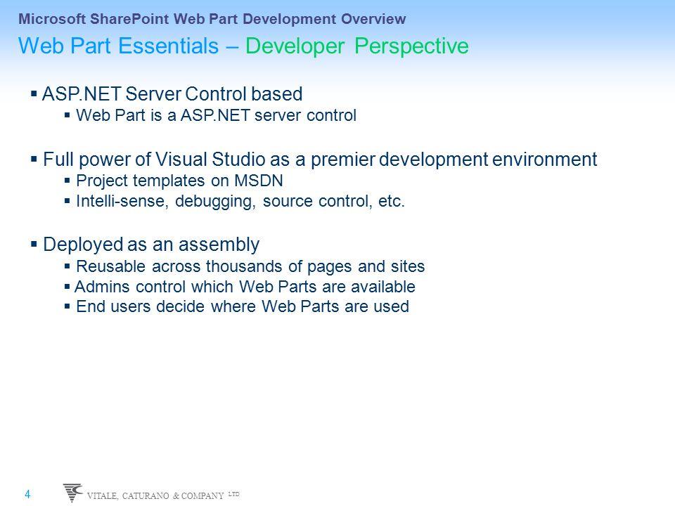 VITALE, CATURANO & COMPANY LTD Microsoft SharePoint Web Part