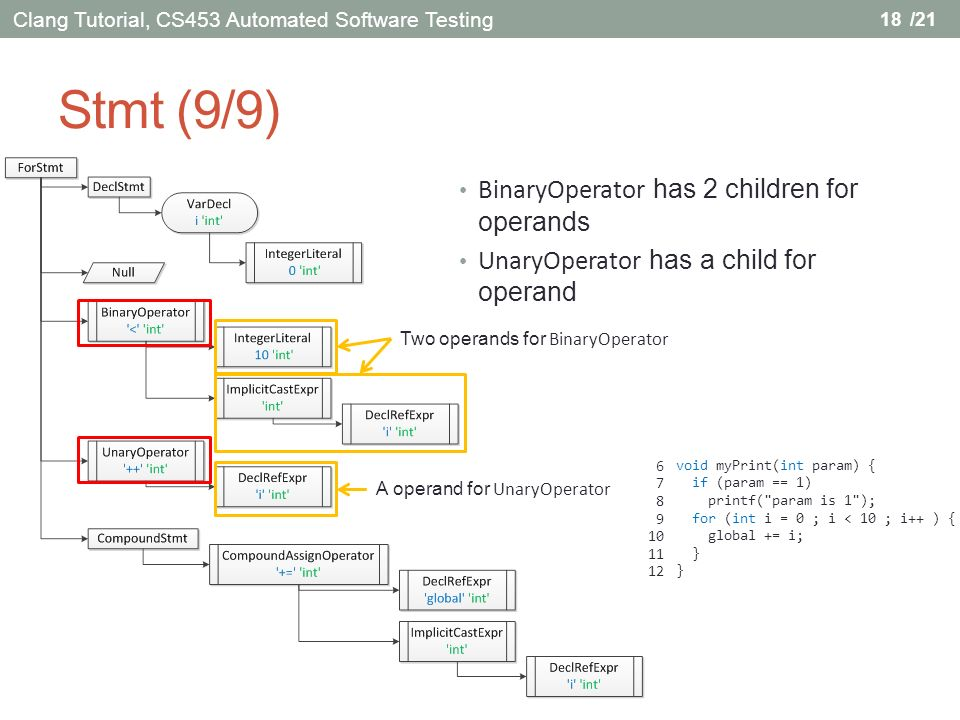 21 Clang Tutorial CS453 Automated Software Testing  - ppt