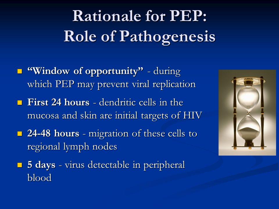 Post-Exposure Prophylaxis Antonio E  Urbina, M D  Associate