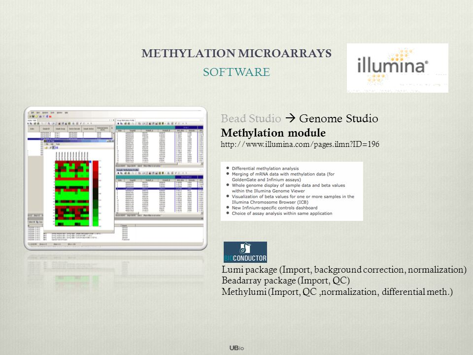 Other genomic arrays: Methylation, chIP on chip… UBio