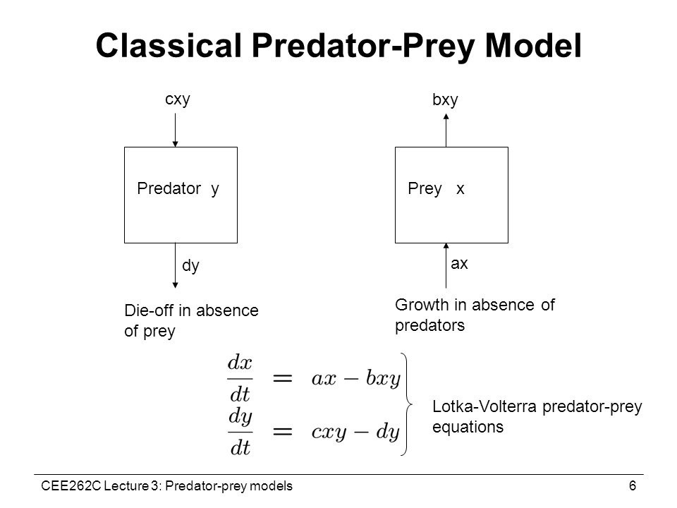 CEE262C Lecture 3: Predator-prey models1 CEE262C Lecture 3