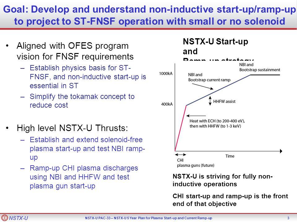 NSTX U 5 Year Plan For Plasma Start Up And Current Ramp R Raman