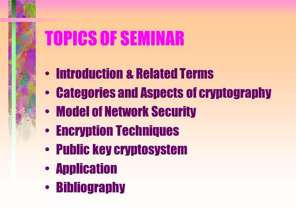model presentation topics