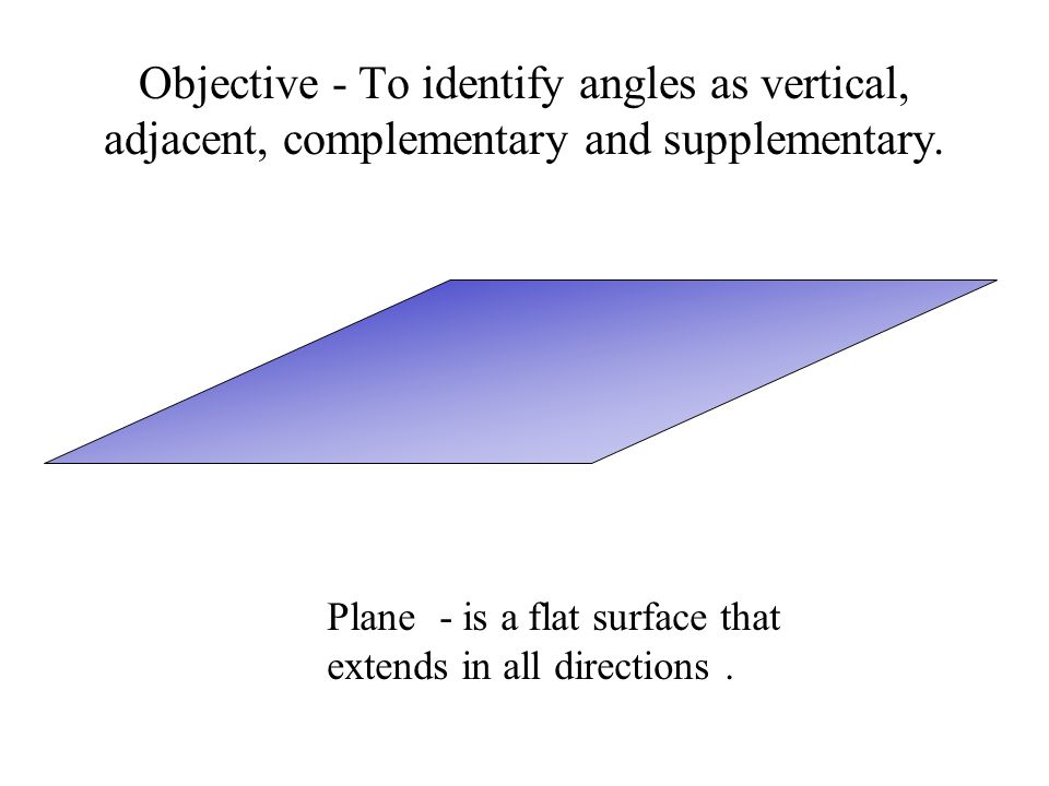 5baa6055e933 1 - is a flat surface that extends in all directions. Objective - To ...