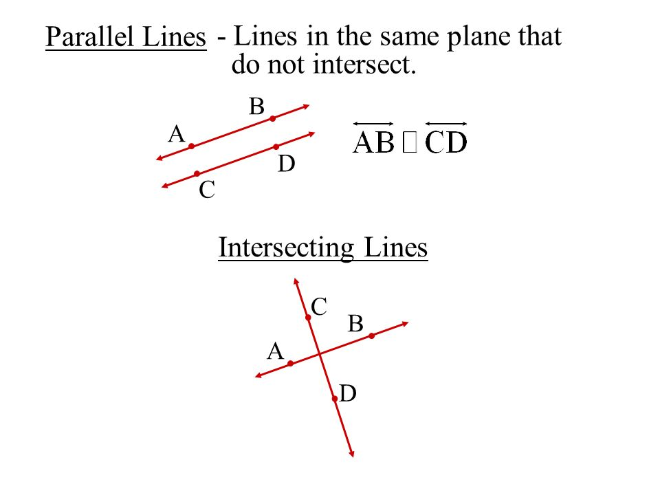 afd27ec20df9 is a flat surface that extends in all directions. 2 Parallel Lines A B C D  - Lines in the same plane that do not intersect. Intersecting Lines A B C D