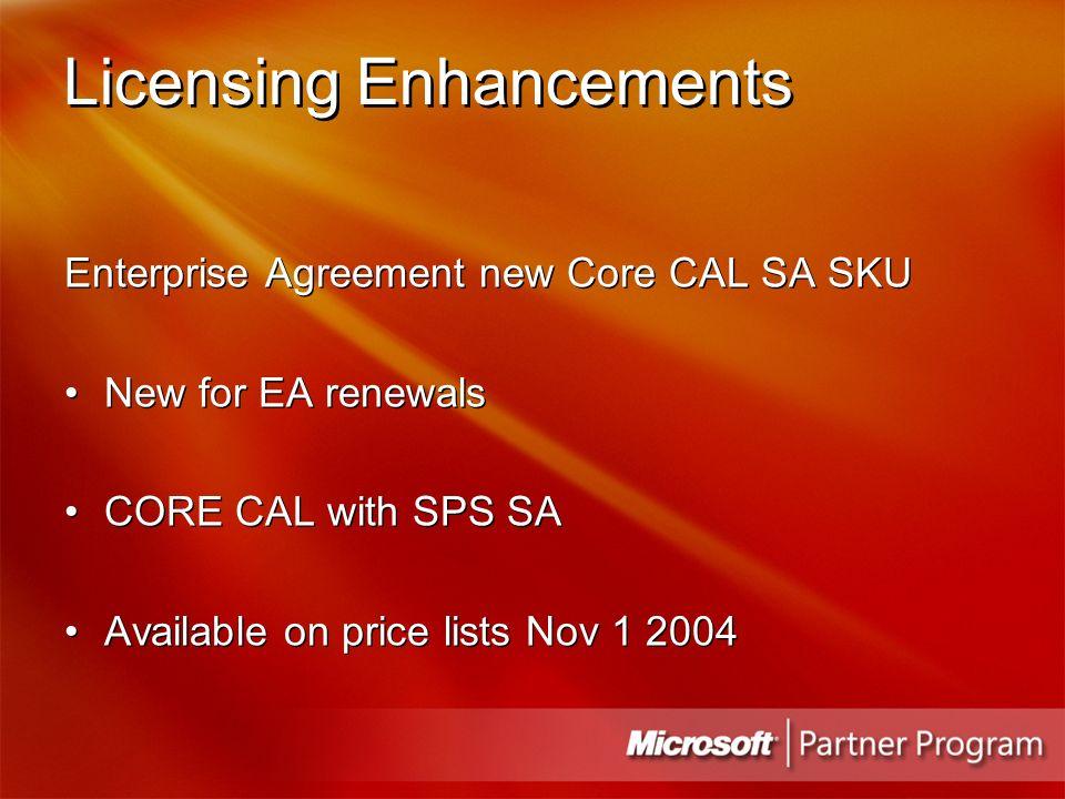 Microsoft Partner Briefing Lar Update Sydney 23 November Ppt Download