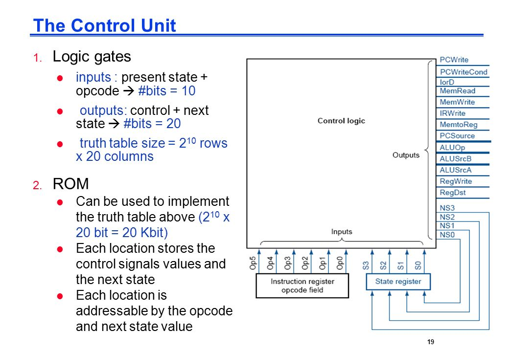 CPE232 Basic MIPS Architecture19 The Control Unit 1.
