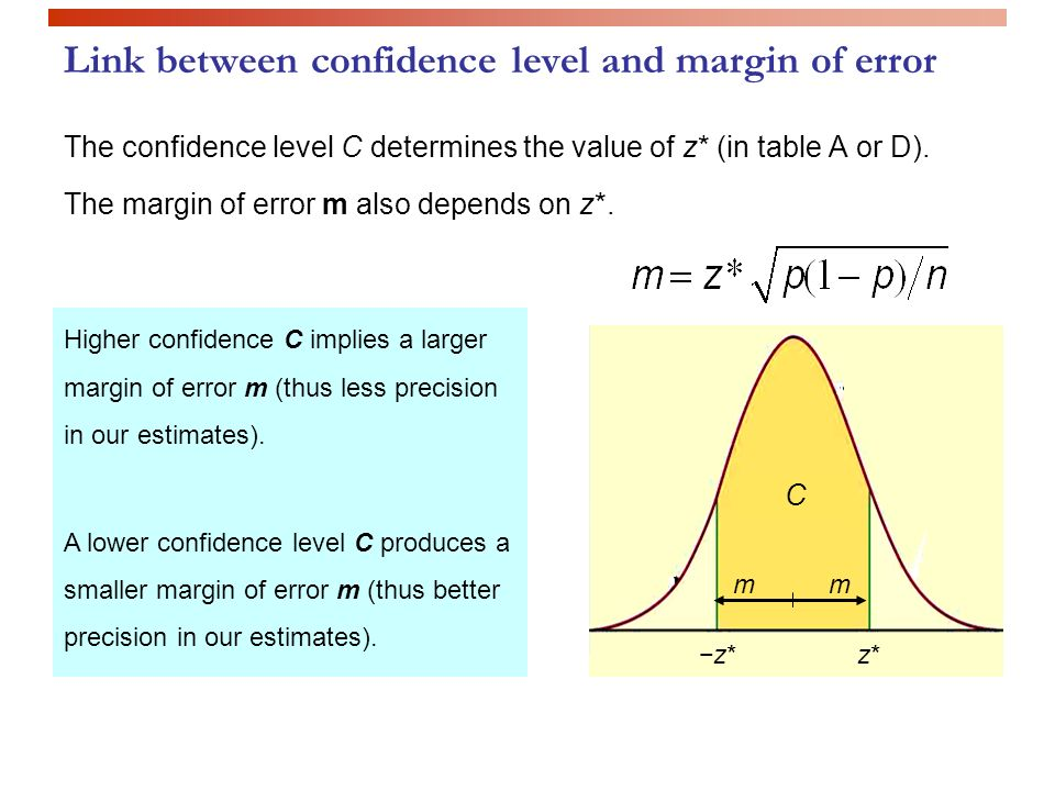 Link between confidence level and margin of error The confidence level C determines the value of z* (in table A or D).
