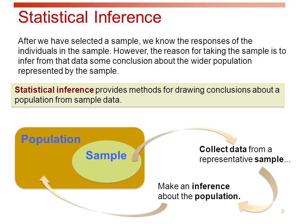 After we have selected a sample, we know the responses of the individuals in the sample.