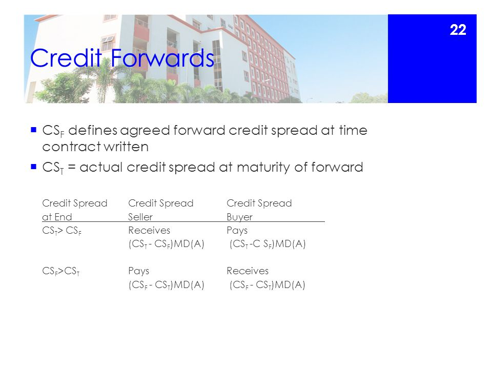 Credit Forwards  CS F defines agreed forward credit spread at time contract written  CS T = actual credit spread at maturity of forward Credit Spread Credit Spread Credit Spread at EndSellerBuyer CS T > CS F ReceivesPays (CS T - CS F )MD(A) (CS T -C S F )MD(A) CS F >CS T PaysReceives (CS F - CS T )MD(A) 22