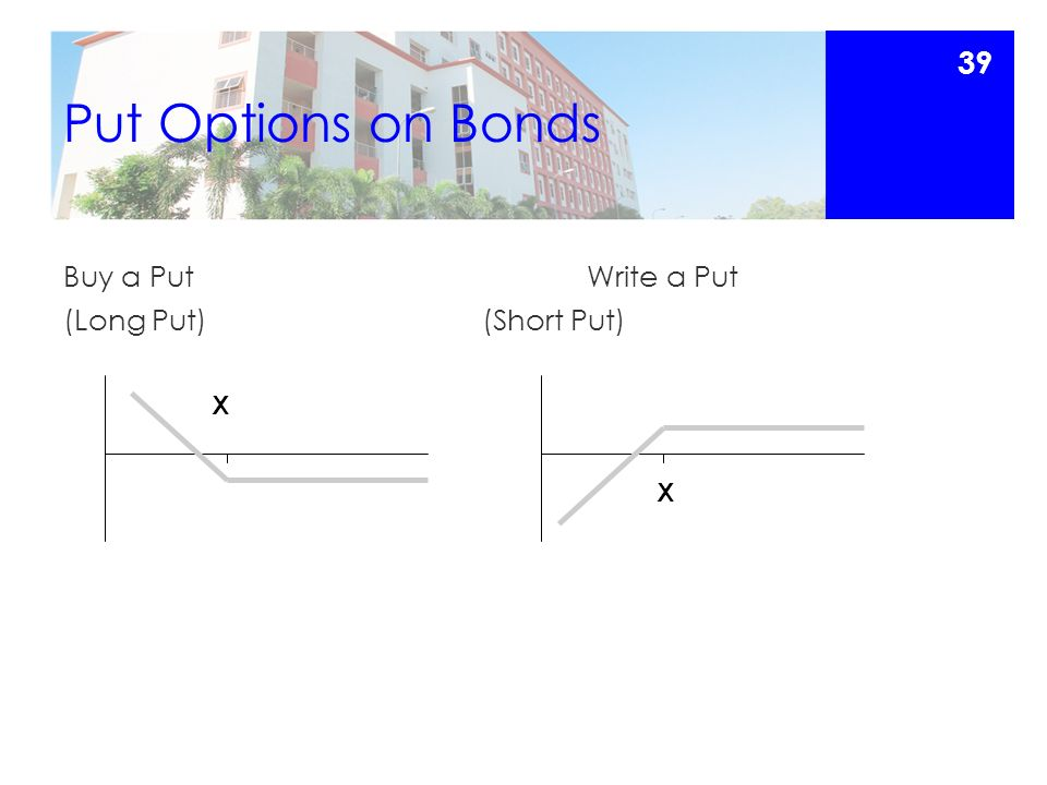 Put Options on Bonds Buy a PutWrite a Put (Long Put)(Short Put) X X 39