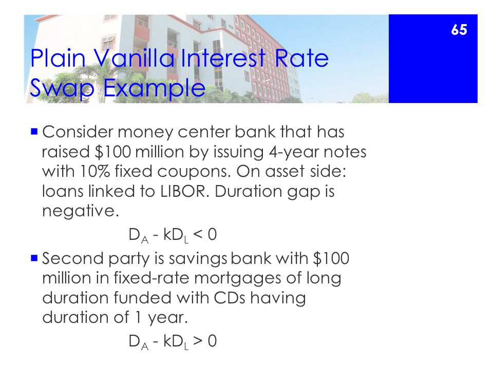 Plain Vanilla Interest Rate Swap Example  Consider money center bank that has raised $100 million by issuing 4-year notes with 10% fixed coupons.