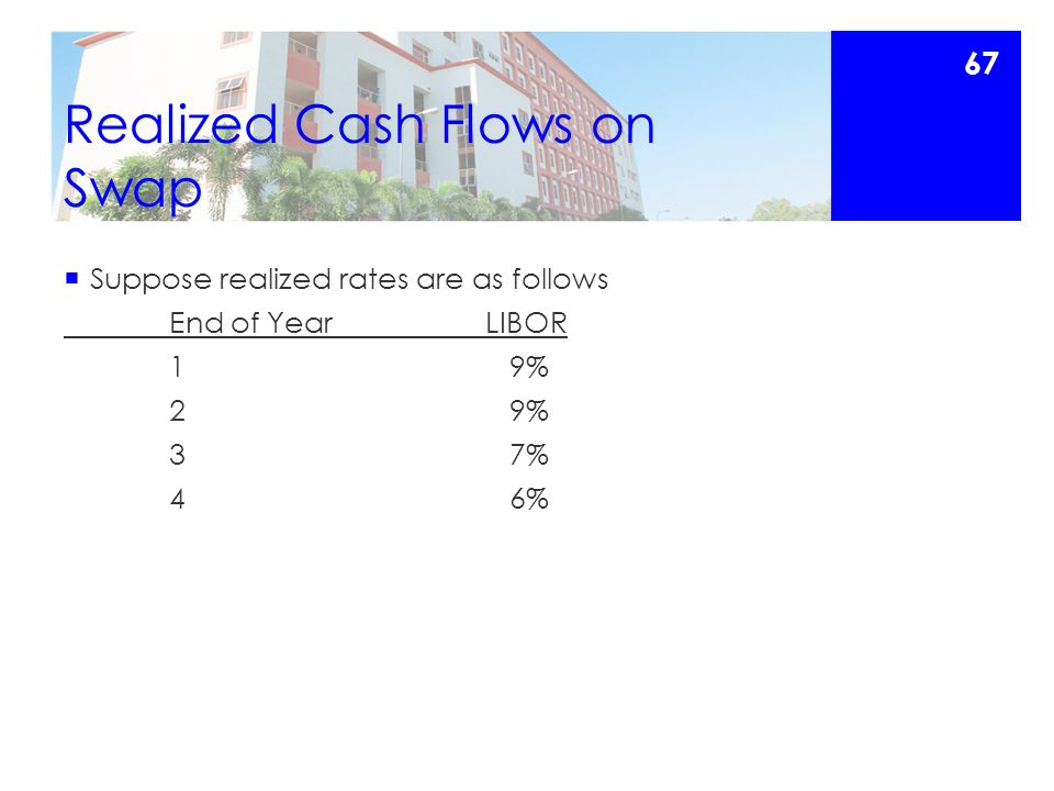 Realized Cash Flows on Swap  Suppose realized rates are as follows End of YearLIBOR 1 9% 2 9% 3 7% 4 6% 67