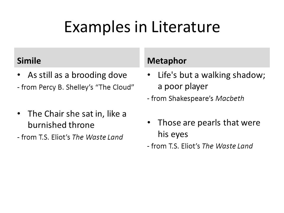 the contrasting imagery and metaphors in juliets speech There is a great deal of imagery in shakespeare's romeo and julietwhen trying to find examples of imagery in this or any other shakespeare play, it is a good idea to look to the major monologues.
