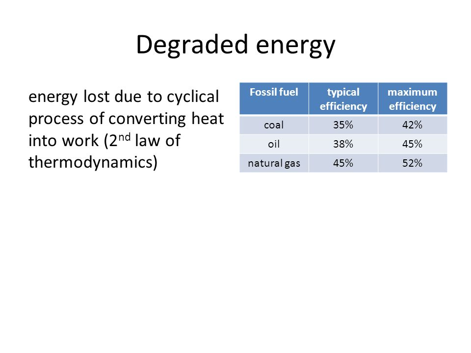Degraded energy energy lost due to cyclical process of converting heat into work (2 nd law of thermodynamics) Fossil fueltypical efficiency maximum efficiency coal35%42% oil38%45% natural gas45%52%