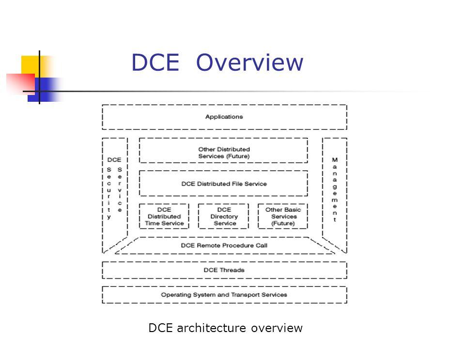 Distributed Object Frameworks ...