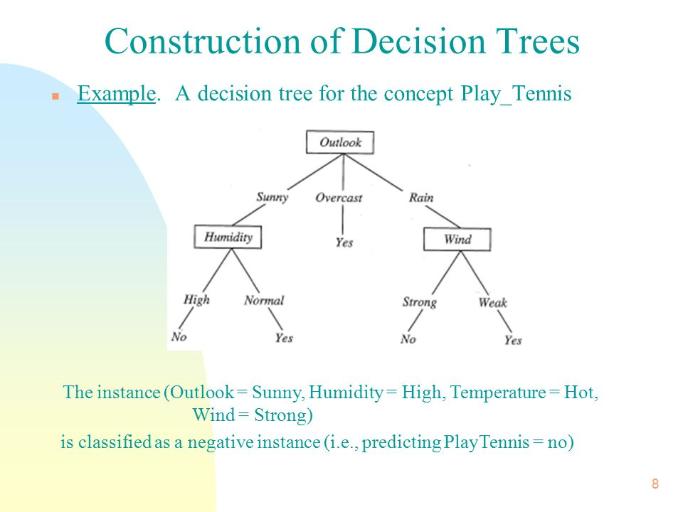 Chapter 20 Data Analysis and Mining  2 n Decision Support